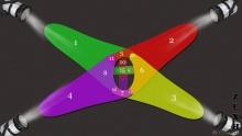 Мозаичный мета-интегральный подход: прожекторы